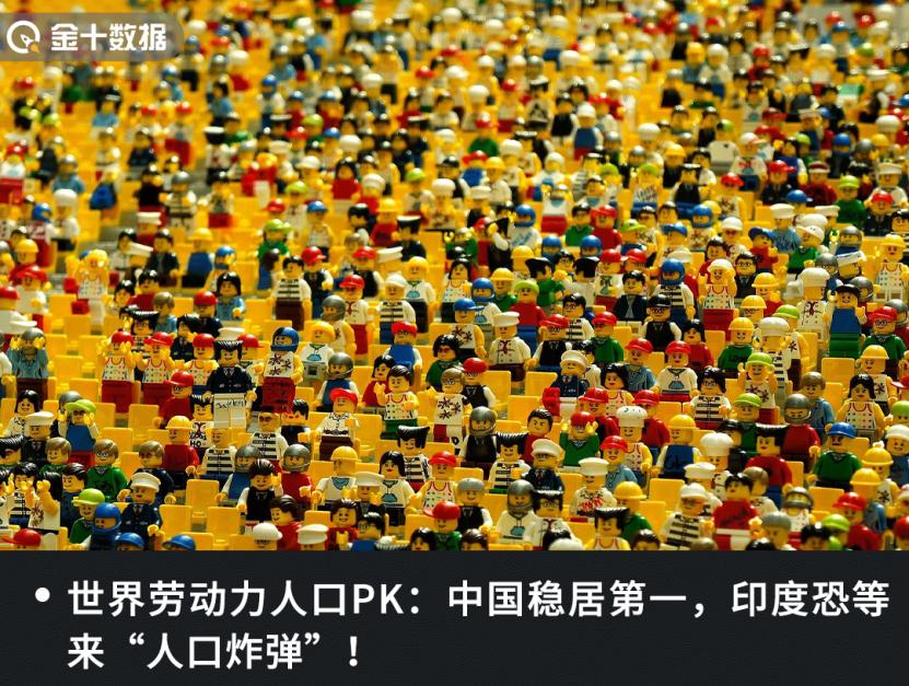 最新人口数据:中国8.94亿劳动力居世界第一!印度情况却不乐观?