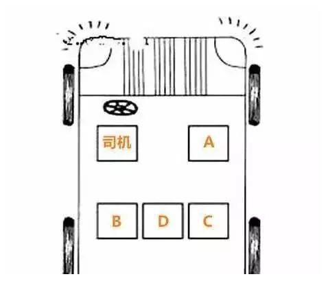 小轿车哪个座位最安全?别再盲目乱坐了…