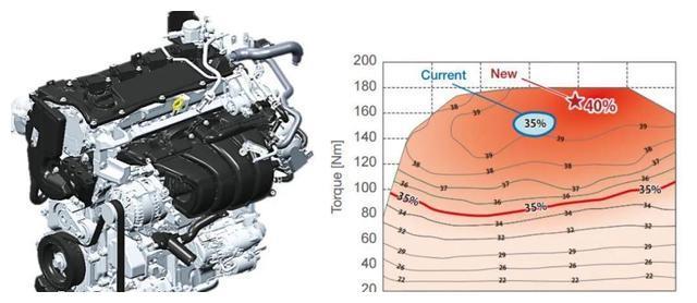 新能源车是否可配备变速箱,从而解决高速行驶时耗电量大的问题?