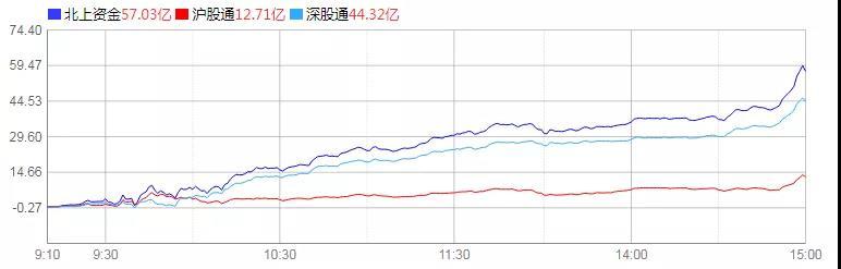 《【万和城公司】趋势价投:指数延续震荡,量能制约反弹,明日或出分晓》