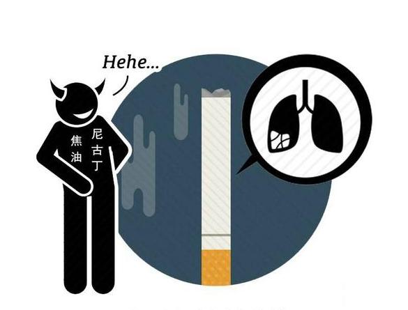 """吸烟不单致癌还致""""家庭癌""""!医生:这背后的真凶,你别不当回事"""