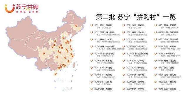 《【万和城公司】618期间,第二批30家苏宁拼购村正式挂牌》