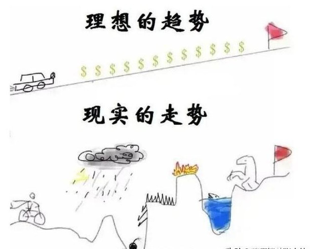 """《【万和城平台网】中国股市:今天抄底没呢?反弹一触即发,""""疯牛""""又要卷土重来了》"""