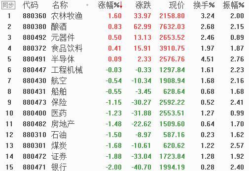《【杏耀时时彩登录】金斗云智投/大金融拖累市场,指数或迎反弹》