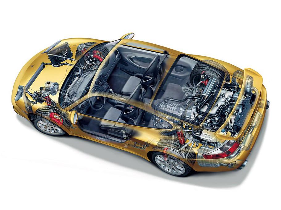 《【万和城品牌】新能源汽车最新最全,细分行业10倍个股解读!》