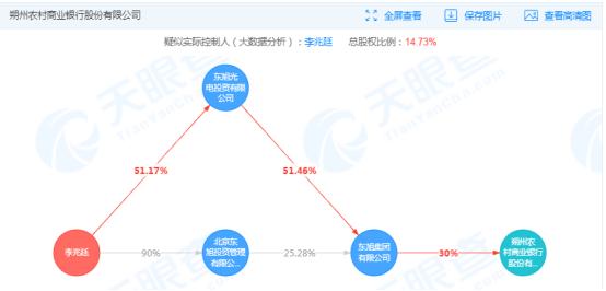 《【万和城品牌】民企巨头东旭集团去年巨亏310亿 参股控股多家金融机构》