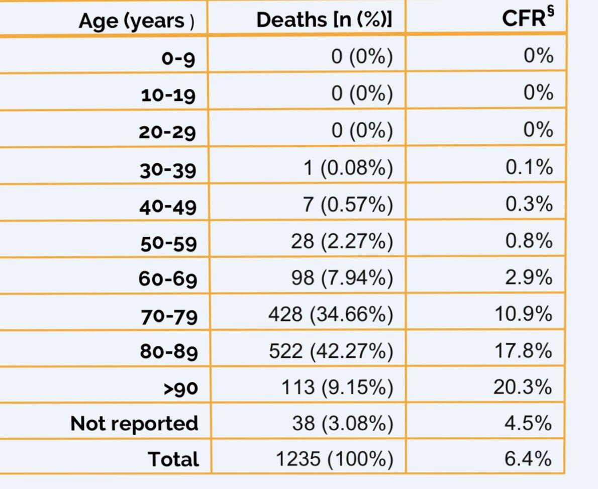 新型冠状病毒为什么意大利死亡率这么高?老龄化加上院内感染原因