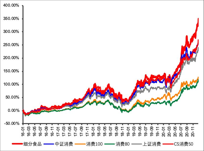 """《【杏耀注册登录】茅台股价""""飞天"""",一""""茅""""难求?这只新上市ETF必须get!》"""
