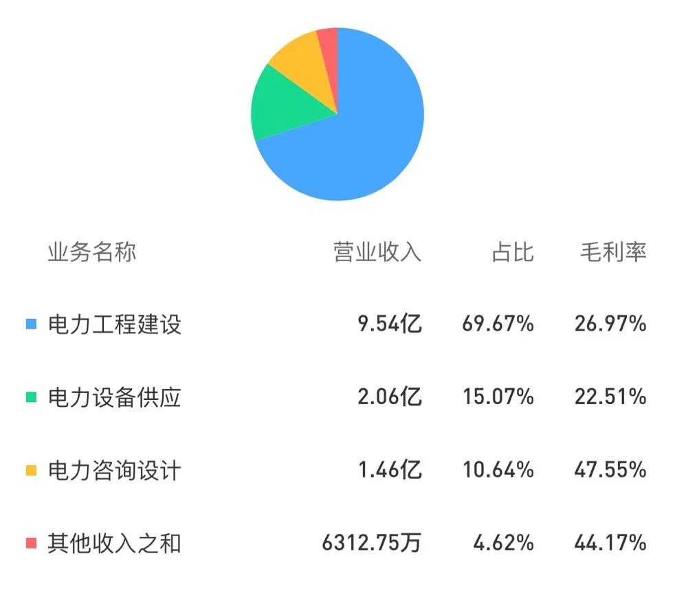 光辉代理958337净资产收益率超茅台!该企业有望成为长线大牛股?