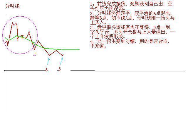 """《【万和城代理平台】""""日内交易""""的威力到底有多可怕?看懂,你将赚到怀疑人生!》"""