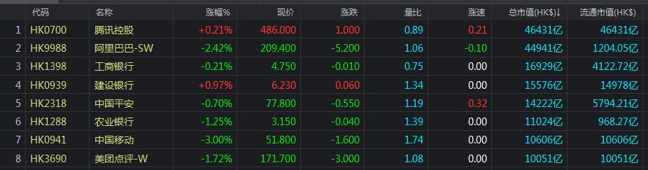 《【万和城平台官网】中国有多少家公司市值已超万亿,营收和净利润是什么水平?》