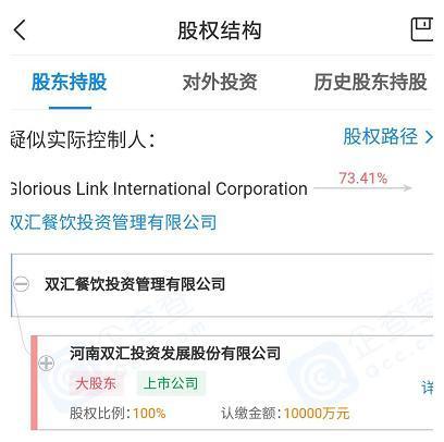 《【万和城品牌】总投资5000万元!尝高美牵手双汇餐饮,将在上海开设品牌餐厅》