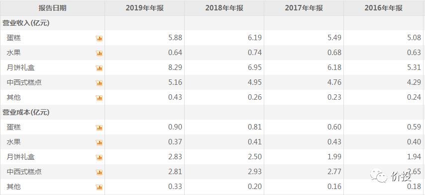 《【万和城品牌】元祖股份公司分析——价投》