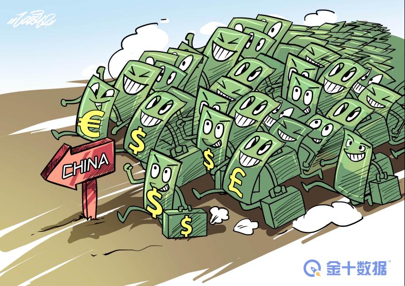 《【超越在线登录注册】美国或将违约,美债收益率跌至1.17%!全球30%央行拟增持人民币》