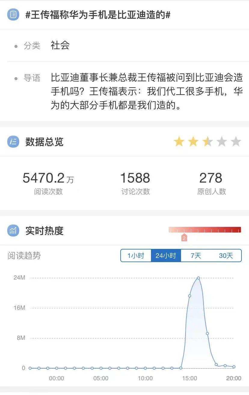 王传福语出惊人,6000亿车企巨头竟是全球第二大手机代工厂?