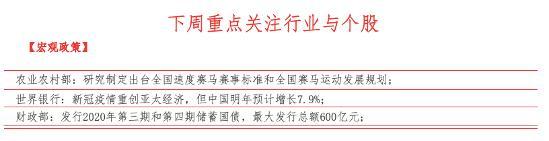 《【万和城平台官网】巨丰周报:节前市场持续震荡 一板块表现最为抢眼》