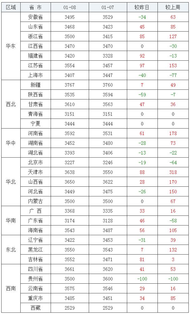 《【无极2娱乐客户端登录】豆粕价格暴涨,又一轮涨潮来临!》