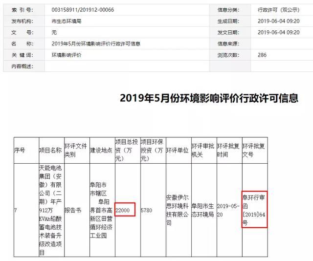 《【万和城注册平台】天能股份回A,存贷双高引发假账质疑,行贿案暴露2上市公司》