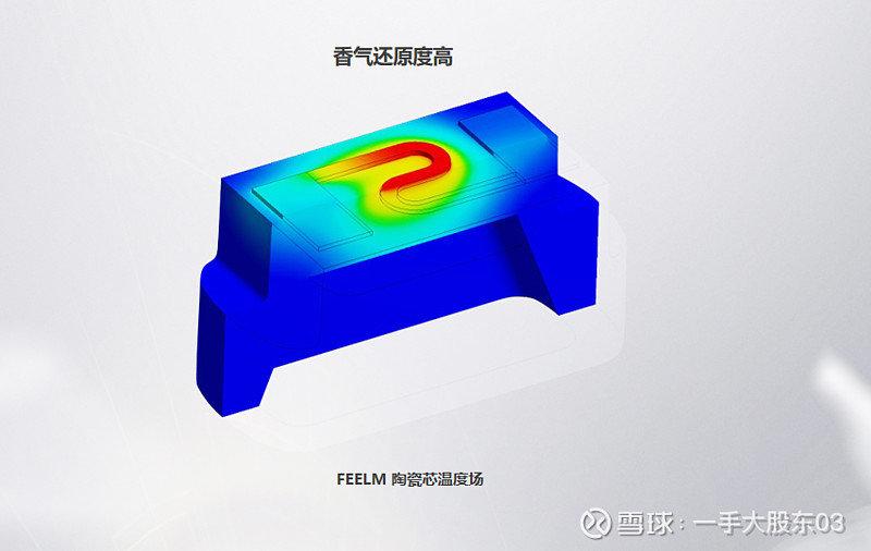 电子烟棉芯VS陶瓷芯深度分析