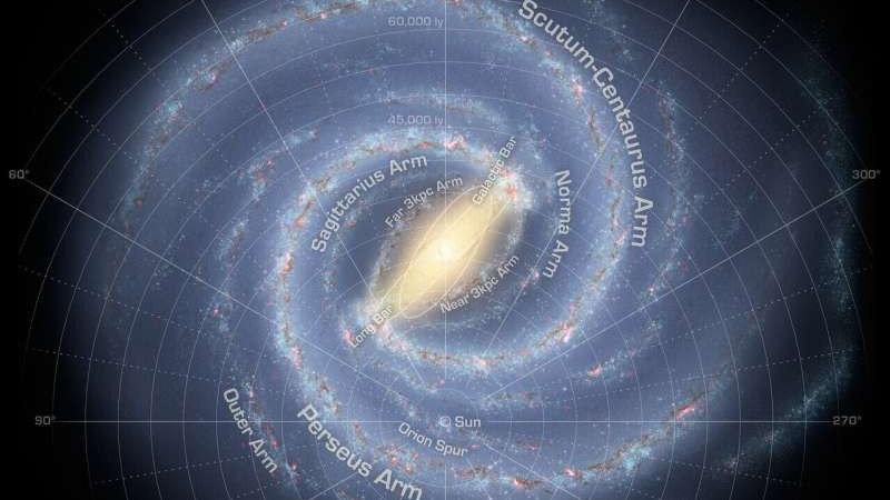 超长恒星流现身银河系,横跨1600光年