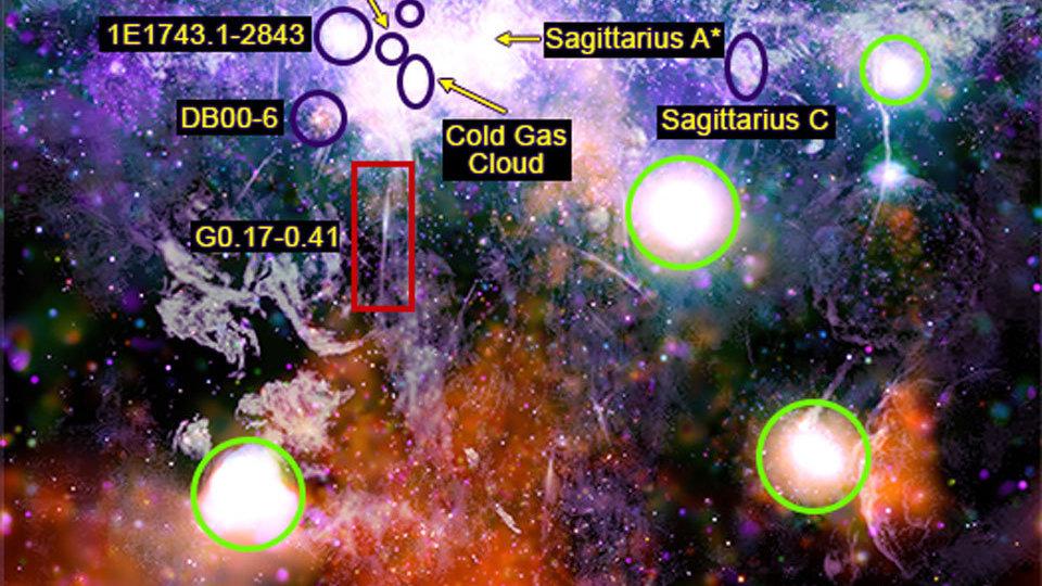 每日天文一图   银河系中心的恒星、气体和磁场