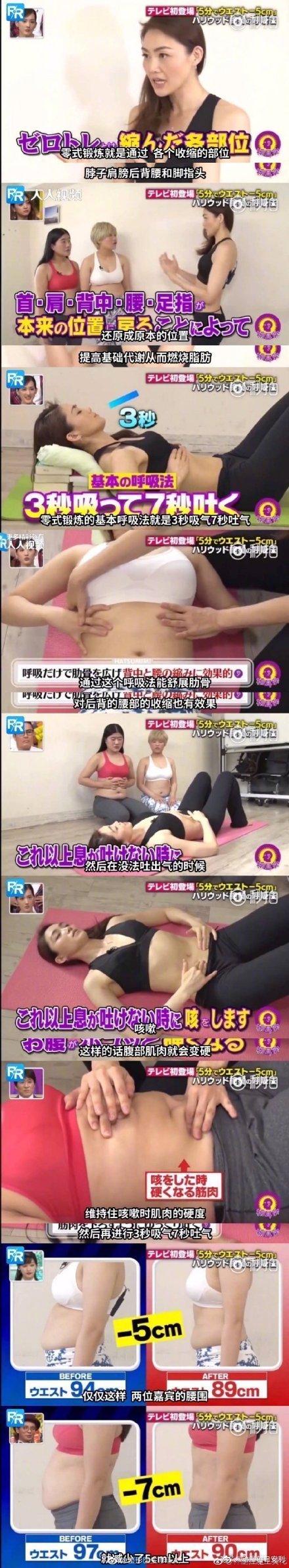 网友总结了日本综艺中奇奇怪怪的变美技巧,黑眼圈双下巴,瘦脸