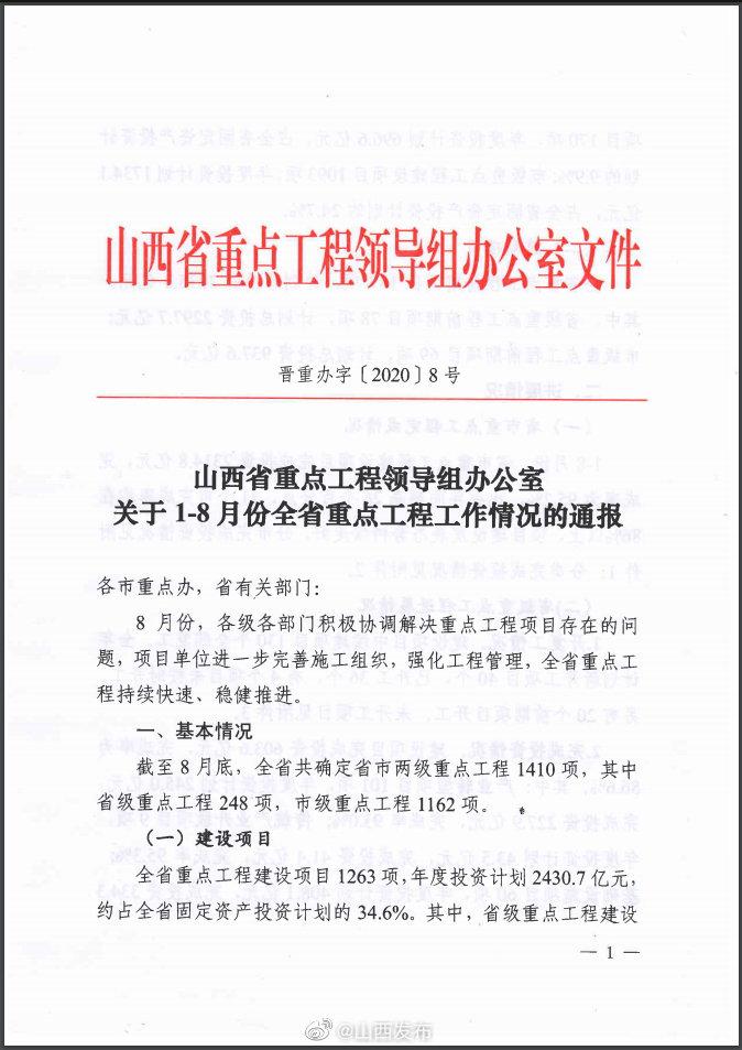 k5电竞官网:省市重点建设项目完成率95.2%