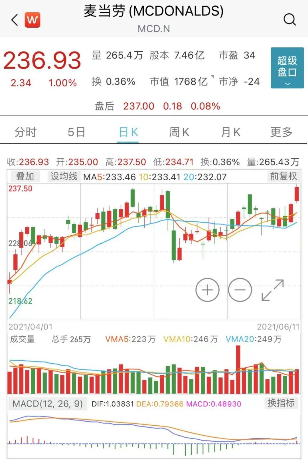 这次盯上的是麦当劳,韩国、中国台湾地区数据泄露…还有知名游戏公司也遭攻击