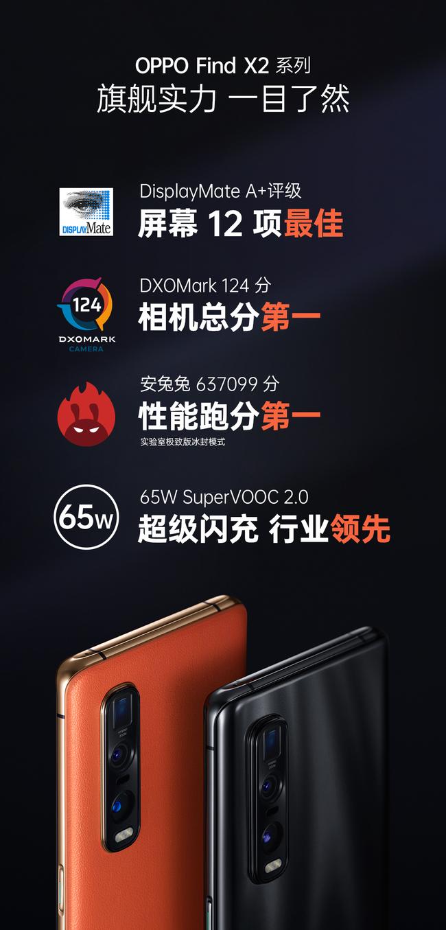 三星Galaxy S20系列成了Find X2系列的主要竞争对手