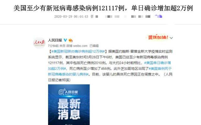 美国疯狂一夜新增2万,世界冠军巨星:中国的努力让世界看到希望