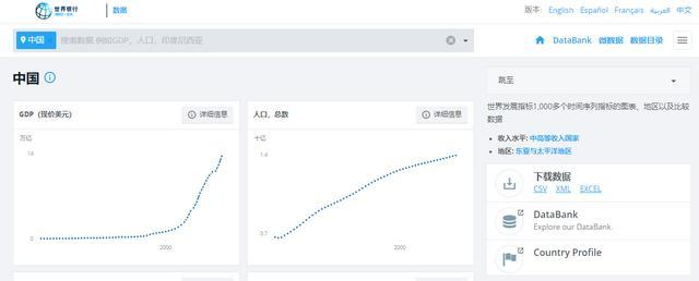 《【超越注册网】按购买力平价标准,中国GDP已是美日韩三国之和,优势或继续扩大》
