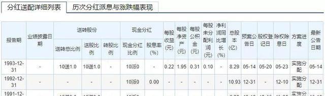 《【万和城注册平台】A股分红谁最壕?工行狂撒937亿,茅台分红1700想拿得先掏13万》
