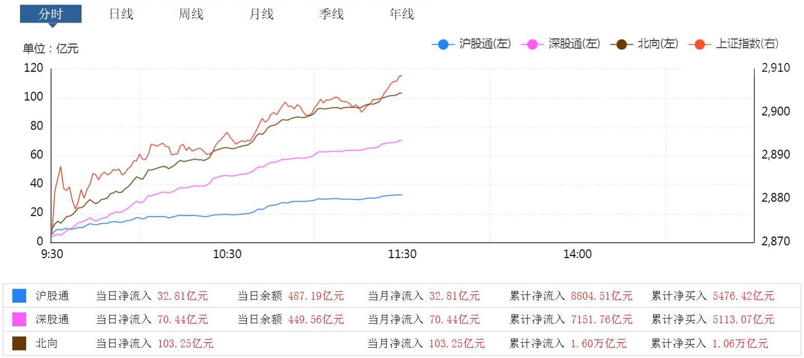 """《【万和城公司】股市6月首日大涨,上演""""开门红"""",高开是牛市启动的信号?》"""