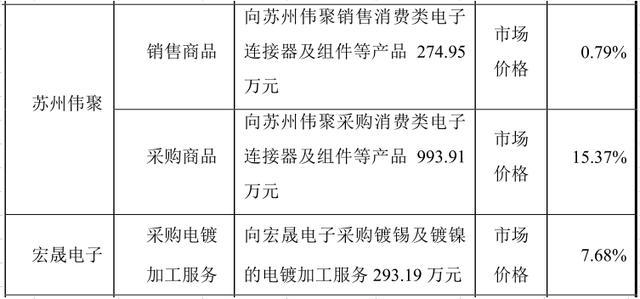 《【万和城代理平台】胜蓝科技IPO带病过会,招股书信息披露或虚假陈述》