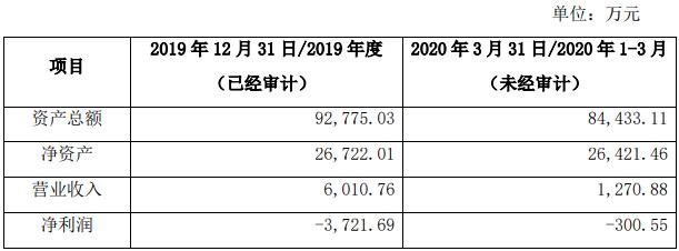 《【万和城平台官网】华菱星马拟对控股子公司增资1.06亿元 要干啥?》
