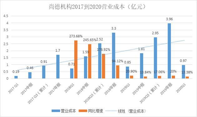 《【万和城在线平台】尚德机构三年累亏逾22亿、股价暴跌不止、投诉激增》