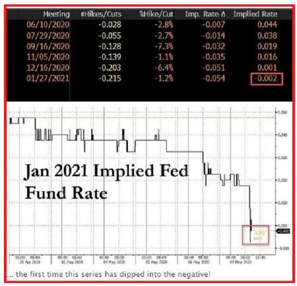 《【超越在线登陆注册】变天了,100点大跌还不够,美元熊市已来?未来恐下跌超过15%》