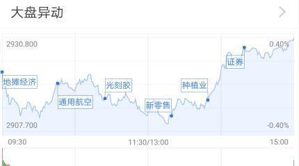 《【万和城注册平台】基金收评 两市收涨,券商主题基金来袭!市场已转为进攻?》