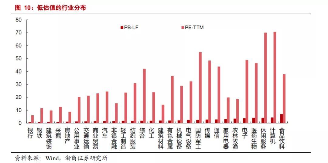 《【万和城平台网】A股三大指数涨跌互现 积极把握三条投资主线》