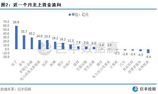 《【万和城公司】A股仍将吸引外资流入 该龙头未来成长可期》