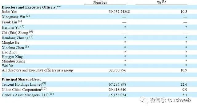 《【万和城公司】58同城与华平等买方团签署私有化协议 交易估值87亿美元》