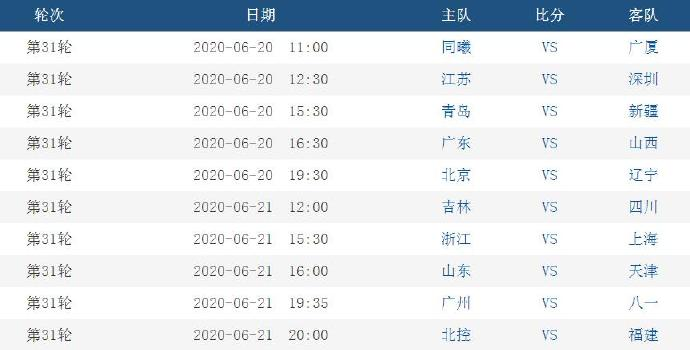 央视本周cba转播方案,两渠道2天转9场!cctv5直播北京首钢vs辽篮