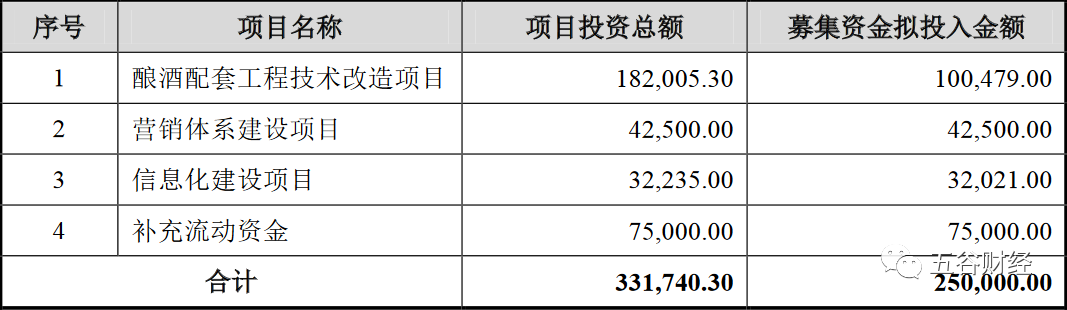 《【万和城平台官网】舍得酒业定增获批,大股东认购金额不低于7.5亿,将建200家专卖店》