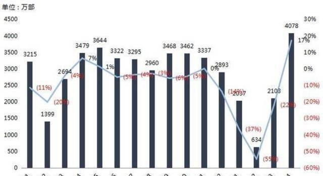 《【万和城公司】江苏天鼎证券:消费电子行业开始复苏,业绩拐点即将到来》