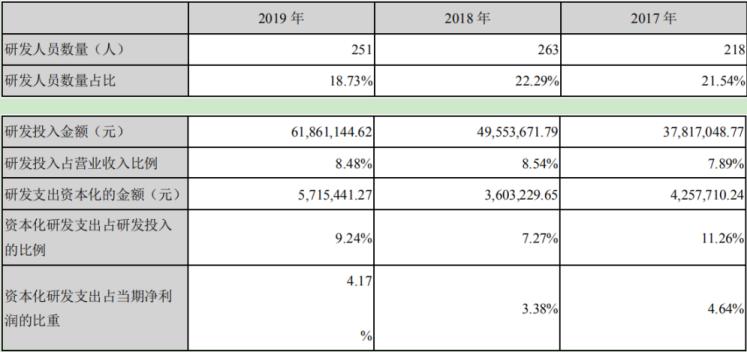 《【万和城网上平台】凯普生物实控人增持55万股 两大主业稳增助股价涨八成》