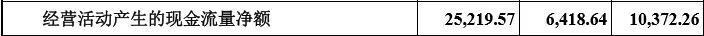 """《【万和城平台官网】振静股份上市后营收净利双""""变脸""""跨界养猪是好生意吗?》"""