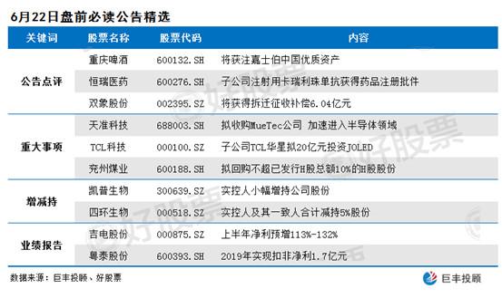 《【万和城注册平台】10家公司发布公告有看点 重磅刺激望股价继续上涨!》