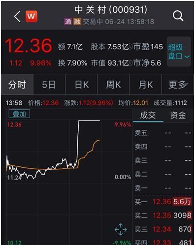 《【万和城注册平台】消息泄露,股价瞬间涨停!黄光裕被曝已出狱,国美系闻声大涨》