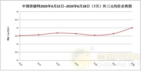 """《【无极2娱乐网页登陆】屠企提价,25省上涨!东北地区""""功不可没""""?》"""