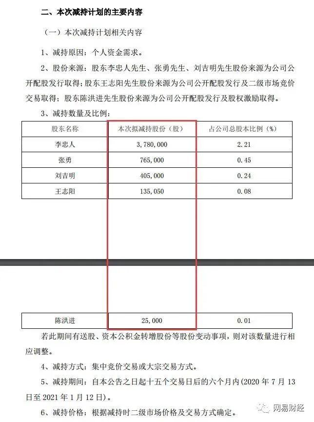 《【万和城品牌】4600亿解禁洪峰来袭!7月份是A股的调整拐点?还是入市良机?》